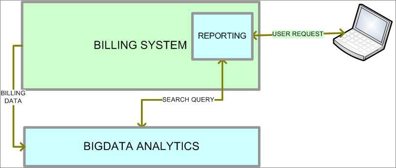 Sigma-Software-Big-Data-Analytics