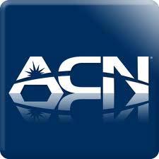 ACN Inc. logo